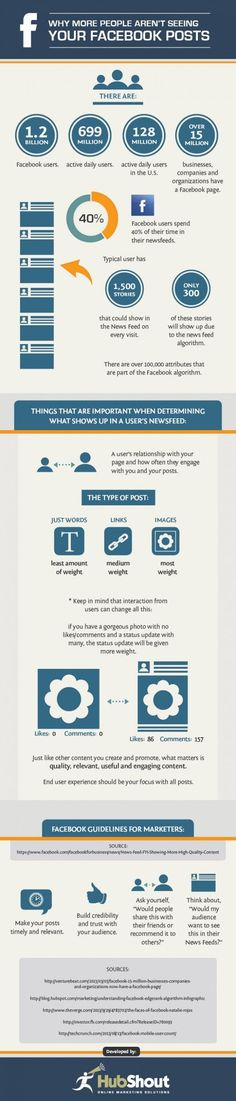 Facebook Edgerank and why people aren't seeing your posts. #infographic