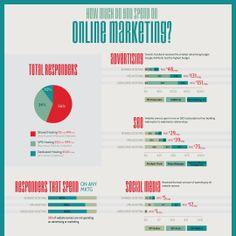 Online Marketing - Infographic design