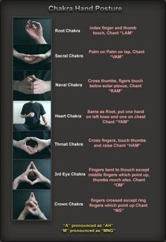 Chakra Hand Postures -- these mudras