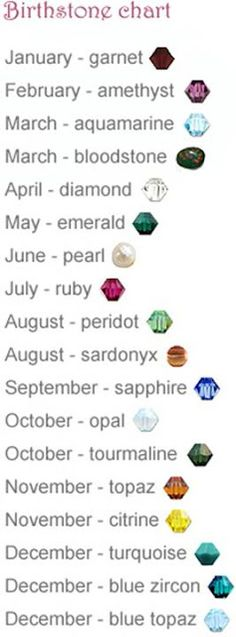 birthstones  Even my birthstone is blue