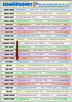 Homophones Phonetics ESL Exercises Worksheet