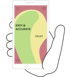 usability & ergonomics _ Zones showing the easiest access points for thumbs on a smartphone screen.