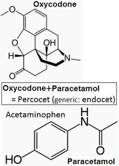 The combination oxycodone/paracetamol (North American trade name Percocet, generic endocet) is a narcotic pain reliever used to treat moderate to severe acute (short-term) pain. Oxycodone is an analgesic medication synthesized from poppy-derived thebaine. Paracetamol (acetaminophen), chemically named N-acetyl-p-aminophenol, is an analgesic and antipyretic; it is not generally classified as an NSAID because it exhibits only weak anti-inflammatory activity.
