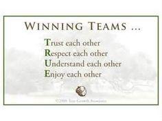 Winning Teams