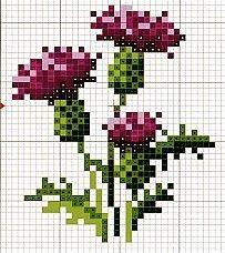 Punto croce - Schemi Gratis e Tutorial: Raccolta di schemi a punto croce: fiori per la casa