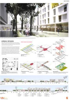 Winners of the Competition for the New Campus of the Vietnamese-German University paneel presentatie layout render