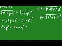 ecuación de la parábola parte 1