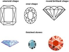Triangle cut - Google 検索