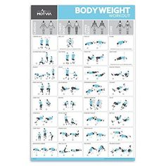 "Fitwirr Bodyweight Workout - Home Workout Plan - Bodyweight Workout Routine - Home Gym - Bodyweight Exercises - Fitness for Women - Exercise Programs ""19X27"" Workout Poster - Exercise To Lose Weight"