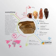 Xenotime was first described for an occurrence in Vest-Agder, Norway in 1824, and get its name from the Greek words κενός (vain) and τιμή (honor), akin to 'vainglory'. #science #nature #geology #minerals #rocks #infographic #earth #xenotime