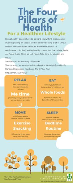 The 3 Week Diet Loss Weight Plan - How to lose 20 pounds in 2 weeks using a nutritional guide used b Lose Weight In A Month, Diet Plans To Lose Weight, How To Lose Weight Fast, What Is Mental Health, Mental Health Problems, What Is Act, Fat Loss Diet, Eat Fruit, Lose 20 Pounds