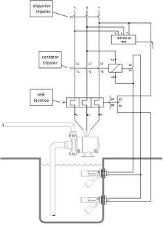 Sensor de nível - Ligação Contatora - Relé Térmico e Relé Falta de fase - Laboratorio