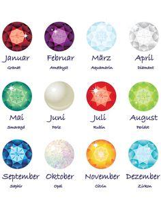 Schon seit vielen Jahrhunderten werden Edelsteinen besondere Bedeutungen, ja Wirkungen, zugesprochen. Der Monat deiner Geburt entscheidet
