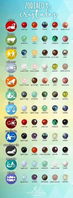 The crystals and the signs of the zodiac:separator:The crystals and the signs of the zodiac Crystals Minerals, Rocks And Minerals, Crystals And Gemstones, Stones And Crystals, Wicca, Magick, Crystal Meanings, Book Of Shadows, Healing Stones