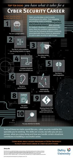Top 10 signs you have what it takes for a Cyber Security Career. Cyber Security Career, Cyber Security Awareness, Web Security, Mobile Security, Computer Security, Cyber Security Training, Network And Security, Technology Careers, Computer Technology