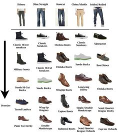 Wondering what kind of shoes to wear with your pants? Well, wonder no more!