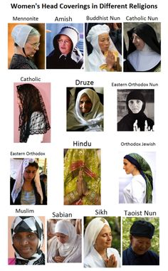 "From Sociological Images:    ""The burqa and headscarf are often identified as symbols of women's oppression in Muslim countries.  In fact, head covering is a form of religious garb in many sub-cultures.  Some of these subcultures require head covering all of the time, and others only during religious rituals, but all involve this tradition.  Yet, when it comes to Muslims, the discussion often goes forward as if it is a uniquely oppressive, and uniquely Islamic, practice.  Food for thought."""