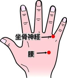 坐骨神経痛に効果的な手や足、足裏、お尻など