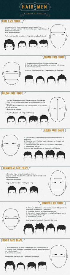 Cortes de cabello básico acorde a tu tipo de cara