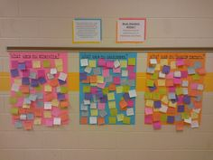 Sticky Note Evaluations - Great way to reflect after a performance