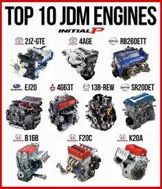 Tuner Cars, Jdm Cars, Mécanicien Automobile, Jdm Engines, Race Engines, Nissan Silvia, Japan Cars, Car Tuning, Car Engine