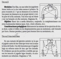 """VIVE EL BASKET CON EDUARDO BURGOS: Ejercicios de entrenamiento: """"Tiros en X"""", normal ..."""