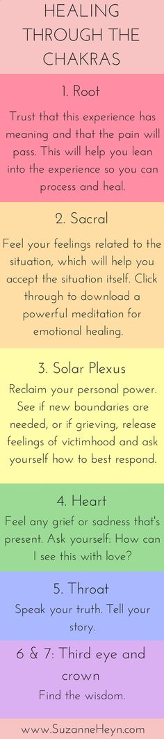 Reiki Symbols - Click through for a powerful free meditation for emotional healing. Discover how to heal through the chakras. Spiritual seekers looking to heal depression, anxiety, grief and more will benefit from this inspirational healing tool for peace Usui Reiki, Les Chakras, Mudras, Free Meditation, Healing Meditation, Mind Body Soul, Holistic Healing, Chakra Healing, Way Of Life