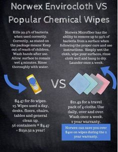 Norwex Consultants are committed to helping you save time and money by providing you with a complete line of products that are better for your health and better for the environment. With Norwex, not o Norwax Cleaning Products, Norwex Cleaning, Green Cleaning, Cleaning Hacks, Norwex Products, Cleaning Solutions, Clorox Wipes, Disinfecting Wipes, Facebook Party