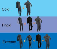 Cold Weather Dressing Tips – Base Layer Insulating Layers – Extreme Arctic Clothing – max – bushcraft camping Winter Cycling Gear, Winter Hiking, Winter Camping, Women's Cycling, Cycling Jerseys, Cold Weather Fashion, Cold Weather Outfits, Outdoor Gear Review, Outdoors