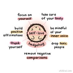 """"""" Learning to love yourself is hard, but here's a self-love hedgehog to help you out!."""