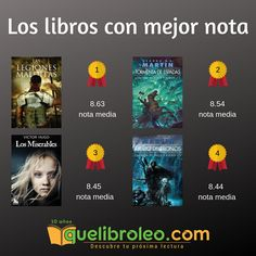 Les Miserables, Author, Books, Frases, Get Well Soon, Book Lists, Note, Getting To Know, News
