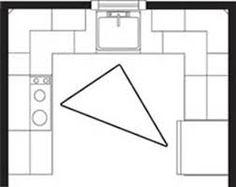 foto cozinha em u - Pesquisa Google