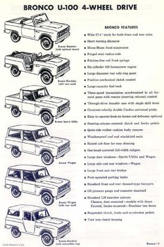 Vintage Trucks Classic 011 1966 Bronco Specifications - Provided by TruckTrend - Old Ford Bronco, Bronco Ii, Early Bronco, 2020 Bronco, Bronco Truck, Classic Bronco, Classic Ford Broncos, Classic Chevy Trucks, Classic Cars