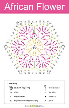 Crochet African Flower - Chart ❥ 4U // hf I think this is what the African flower teddy bear is made from