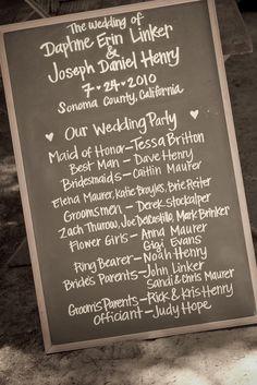 chalk board wedding signs ideas | Beautiful Bridal: Wedding Chalkboard Ideas