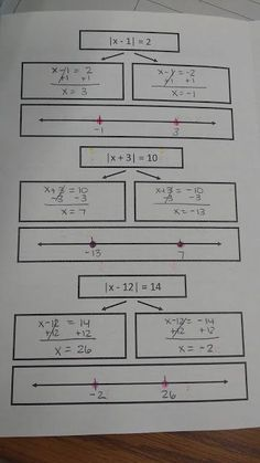 Solving absolute value equations and inequalities equation math love solving absolute value equations ccuart Images