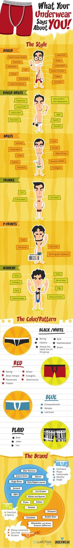 @manmadesimple What your underwear says about you #infographic