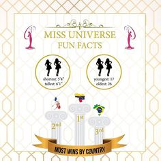 DID YOU KNOW!? 👑 Miss Universe #FunFacts ! 🇻🇪 VENEZUELA 🇵🇭 PHILIPPINES 🇧🇷 BRAZIL 3/5 Pageant Infographic. There's a few infographics I had to make for class, hope you like them! . . Mercy Maddox is a seasoned international pageant queen & judge! She is also an Information Designer. All inquiries please e-mail: mercymaddoxofficial@gmail.com Hope you all support me in my Miss Grand Canada journey in June! . #pageantprep #VENEZUELA #missgrand #allthingsbeauty #miss #missgrandcanada…