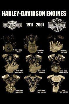 Harley Davidson Motorcycle Engines 1911-2007... #harleydavidsondyna