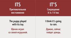 14ошибок вписьменном английском, которые делают даже носители языка