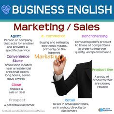 Marketing / Sales, BUSINESS ENGLISH - Repinned by Chesapeake College Adult Ed. We offer free classes on the Eastern Shore of MD to help you earn your GED - H.S. Diploma or Learn English (ESL) . For GED classes contact Danielle Thomas 410-829-6043 dthomas@chesapeke.edu For ESL classes contact Karen Luceti - 410-443-1163 Kluceti@chesapeake.edu . www.chesapeake.edu
