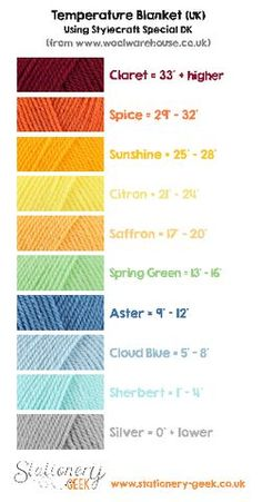 What is a Temperature Blanket? The basic idea behind a temperature blanket is that you choose a colour of yarn to represent different temperatures, you then tak