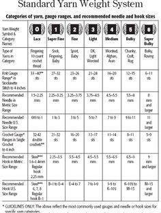 7 best yarn weight chart images handarbeit knitting patterns