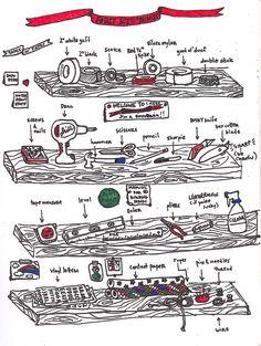 art kit