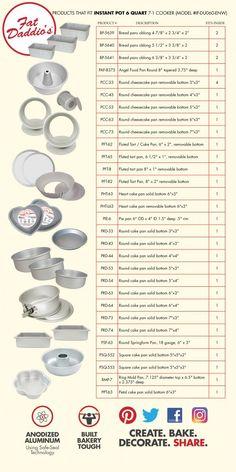Instant Pot Bakeware List | Fat Daddios