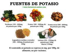 alimentos bajos en potasio para la diabetes