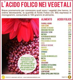 L'Acido folico nei vegetali Health And Beauty, Health And Wellness, Health Fitness, Fruit And Veg, Fruits And Vegetables, Keto Nutrition, Love Natural, International Recipes, Healthy Smoothies
