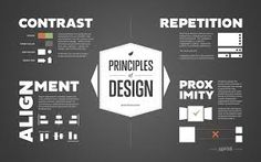 Principles of design- Proportion/scale, balance, rhythm, emphasis, and unity.