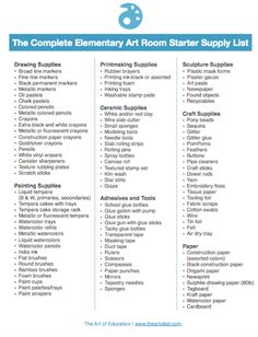 A Complete List of Supplies for Your New Art Room - The Art of Education University Elementary Art Rooms, Art Lessons Elementary, School Supplies List Elementary, Elementary Education, Classroom Supplies, Classroom Organization, Art Supplies, Classroom Displays, Jewelry Organization