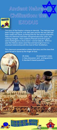 an overview of the jewish people in the modern world and history Timeline and history overview  modern day israel 1914 - world war i begins  abraham's descendents became the jewish people the kingdom of israel emerged .